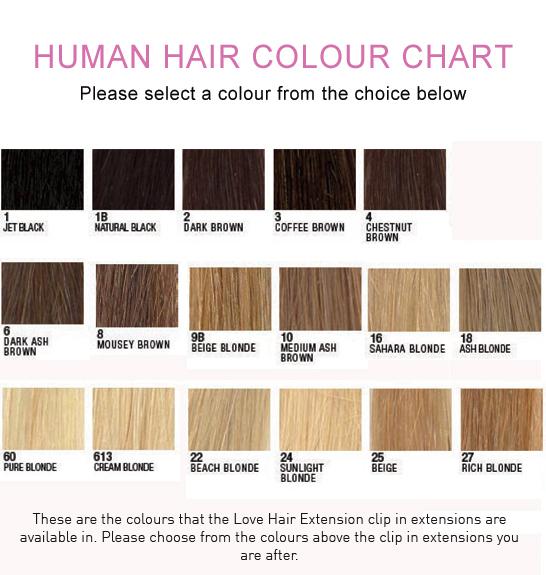 Redken Camo Hair Color Chart
